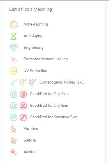 Funkcje składników kosmetyków w SkinCarisma